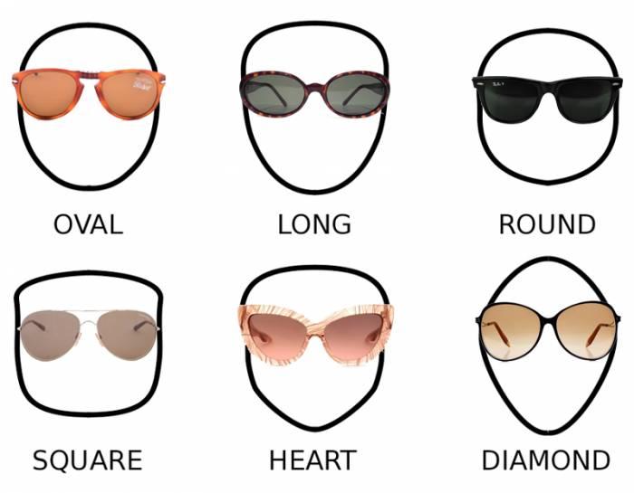 Ποιό γυαλί σας ταιριάζει