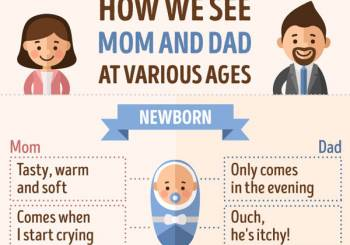 moms δίνουν κακές συμβουλές ραντεβού δωρεάν online ιστοσελίδα γνωριμιών κάτω χώρες